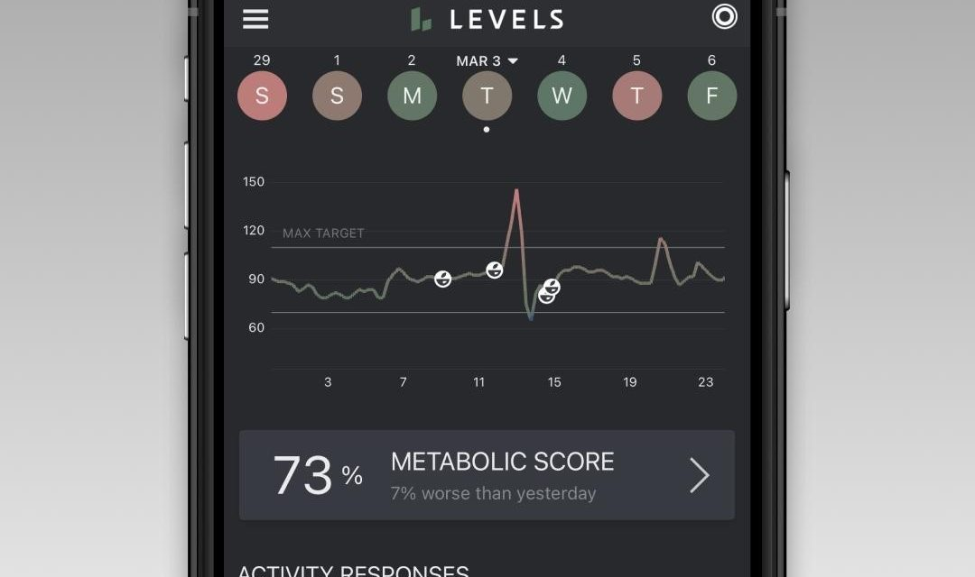 Levels – Metabolism is Life